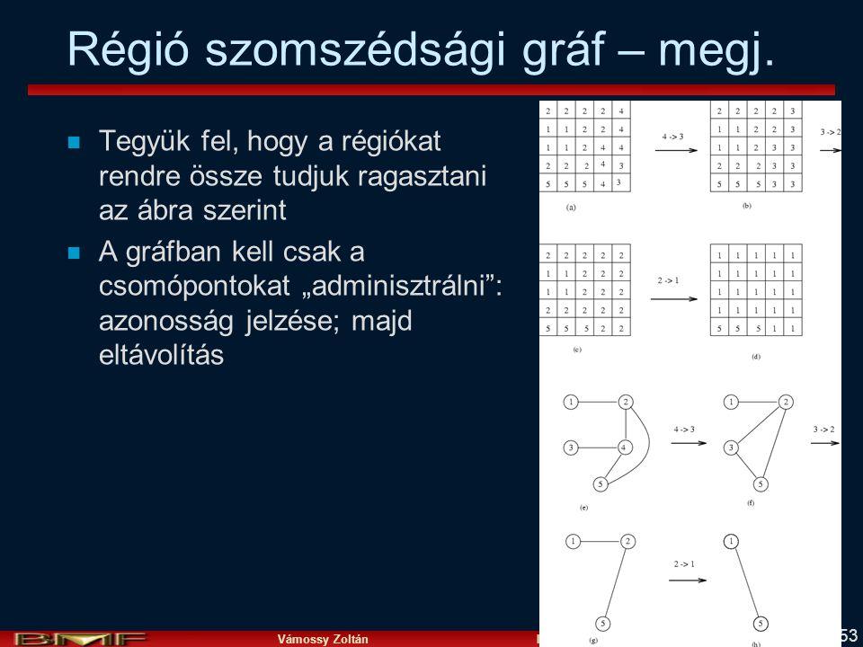 Vámossy Zoltán IAR 2004 53 Régió szomszédsági gráf – megj.