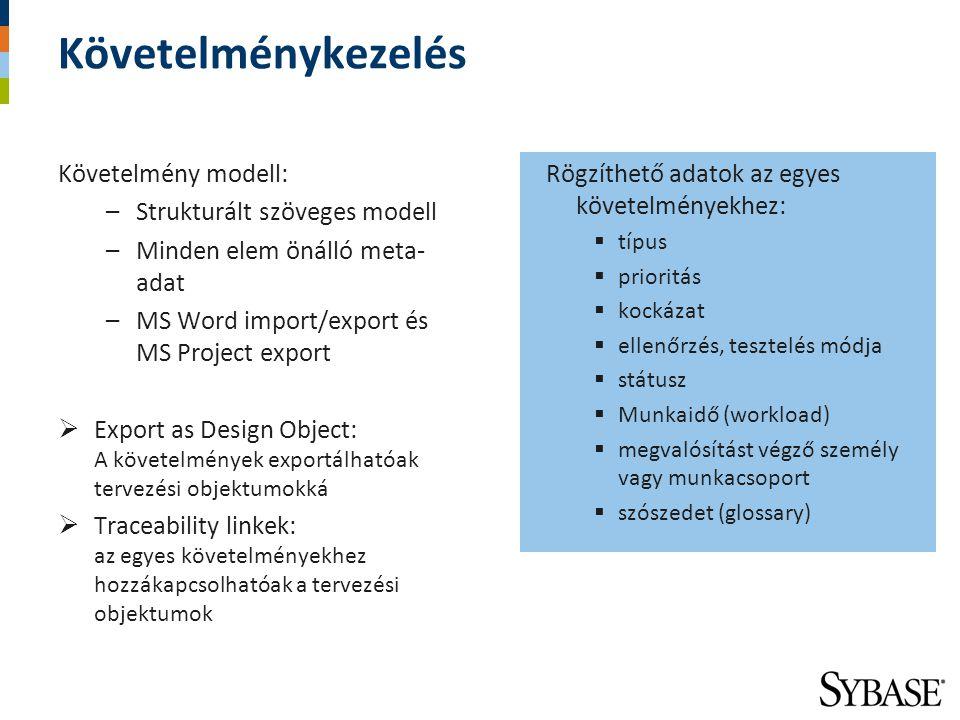 Követelménykezelés Követelmény modell: –Strukturált szöveges modell –Minden elem önálló meta- adat –MS Word import/export és MS Project export  Expor
