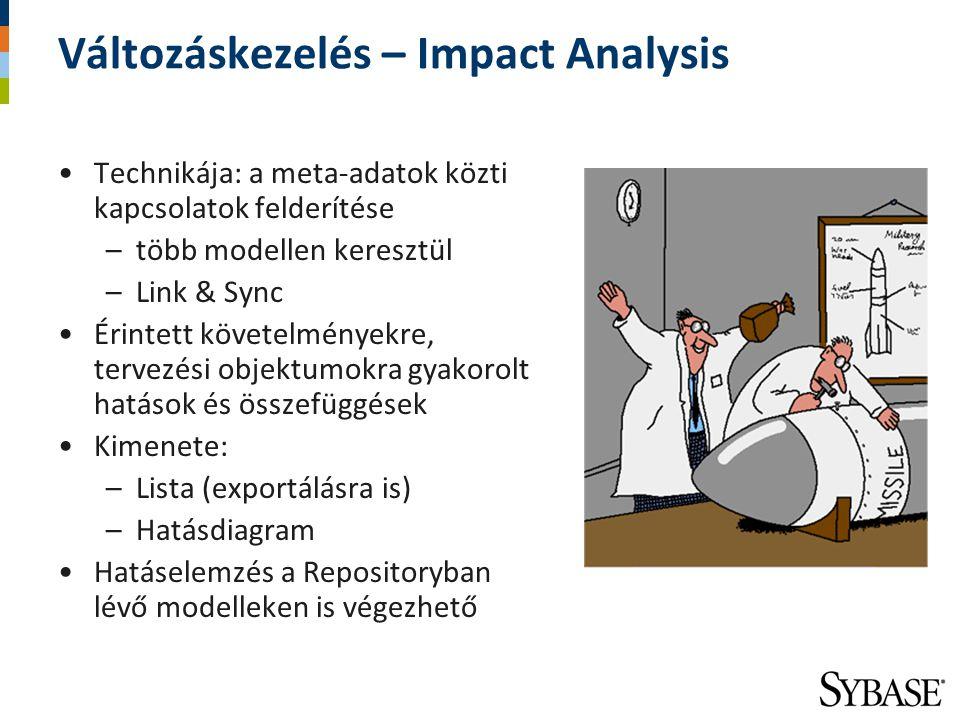 Változáskezelés – Impact Analysis Technikája: a meta-adatok közti kapcsolatok felderítése –több modellen keresztül –Link & Sync Érintett követelmények