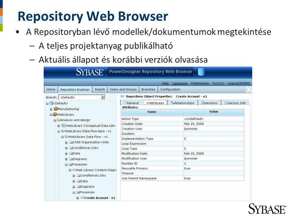 Repository Web Browser A Repositoryban lévő modellek/dokumentumok megtekintése –A teljes projektanyag publikálható –Aktuális állapot és korábbi verzió