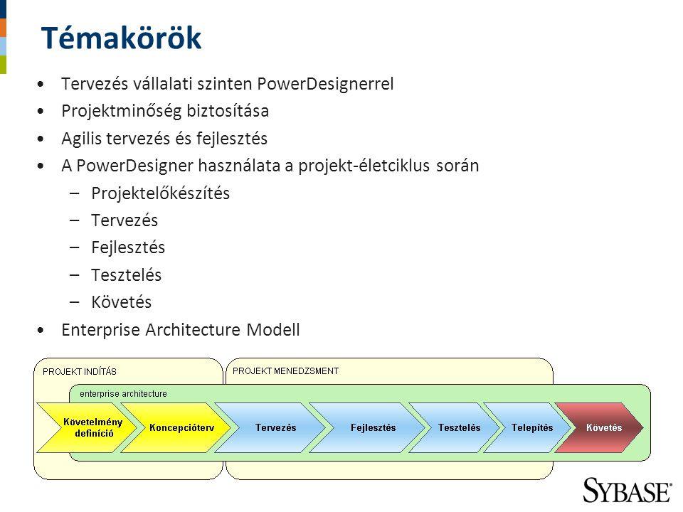 Témakörök Tervezés vállalati szinten PowerDesignerrel Projektminőség biztosítása Agilis tervezés és fejlesztés A PowerDesigner használata a projekt-él