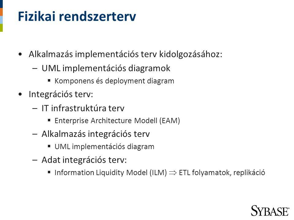 Fizikai rendszerterv Alkalmazás implementációs terv kidolgozásához: –UML implementációs diagramok  Komponens és deployment diagram Integrációs terv: