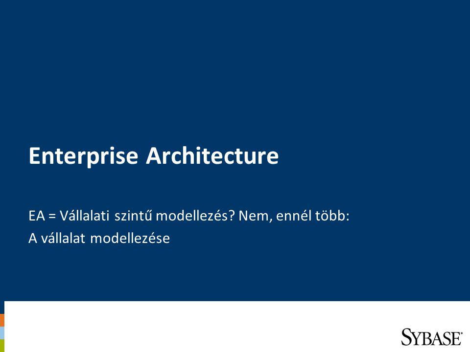 Enterprise Architecture EA = Vállalati szintű modellezés? Nem, ennél több: A vállalat modellezése