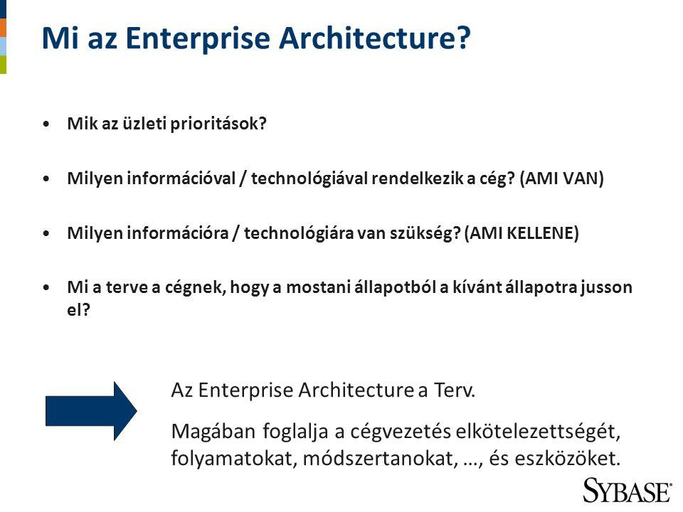 Mi az Enterprise Architecture? Mik az üzleti prioritások? Milyen információval / technológiával rendelkezik a cég? (AMI VAN) Milyen információra / tec