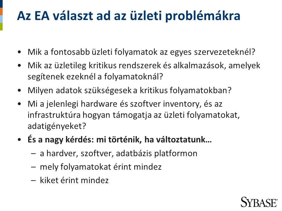 Az EA választ ad az üzleti problémákra Mik a fontosabb üzleti folyamatok az egyes szervezeteknél? Mik az üzletileg kritikus rendszerek és alkalmazások