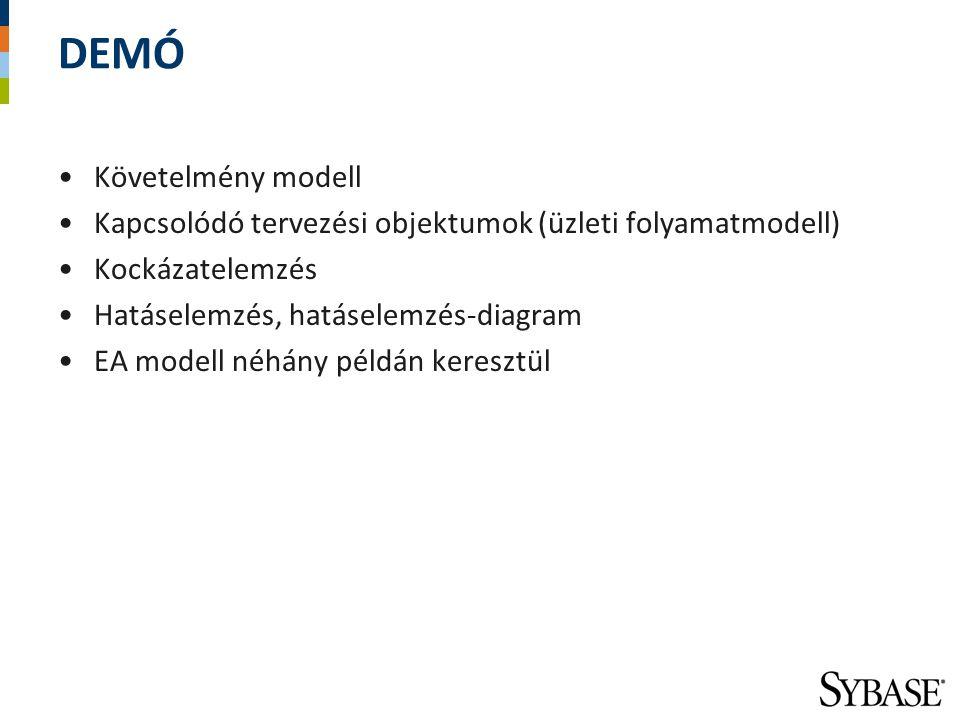 DEMÓ Követelmény modell Kapcsolódó tervezési objektumok (üzleti folyamatmodell) Kockázatelemzés Hatáselemzés, hatáselemzés-diagram EA modell néhány pé
