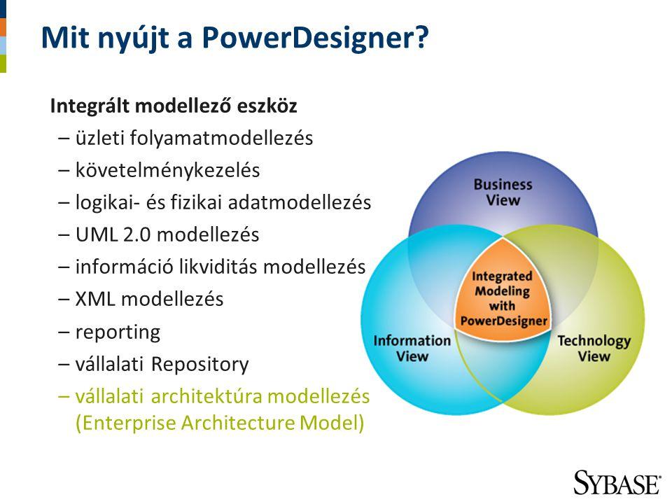 Mit nyújt a PowerDesigner? Integrált modellező eszköz –üzleti folyamatmodellezés –követelménykezelés –logikai- és fizikai adatmodellezés –UML 2.0 mode