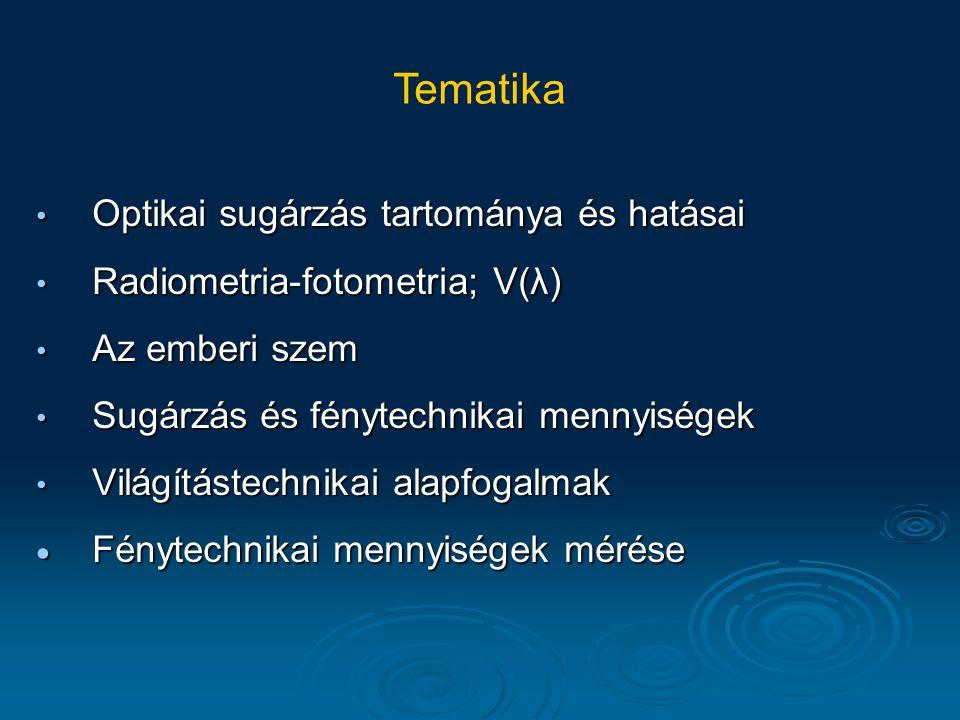 Optikai sugárzás tartománya és hatásai Optikai sugárzás tartománya és hatásai Radiometria-fotometria; V(λ) Radiometria-fotometria; V(λ) Az emberi szem