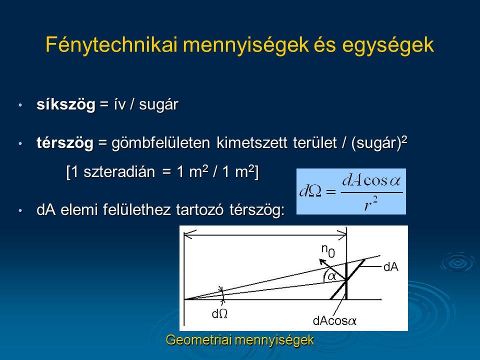 síkszög = ív / sugár síkszög = ív / sugár térszög = gömbfelületen kimetszett terület / (sugár) 2 [1 szteradián = 1 m 2 / 1 m 2 ] térszög = gömbfelület