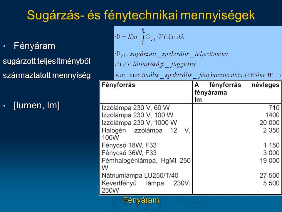 Fényáram sugárzott teljesítményből származtatott mennyiség Fényáram sugárzott teljesítményből származtatott mennyiség [lumen, lm] [lumen, lm] Sugárzás
