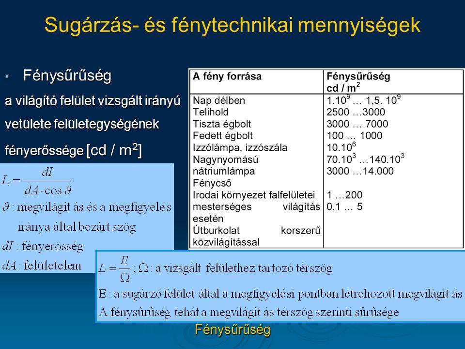 Fénysűrűség a világító felület vizsgált irányú vetülete felületegységének fényerőssége [cd / m 2 ] Fénysűrűség a világító felület vizsgált irányú vetü