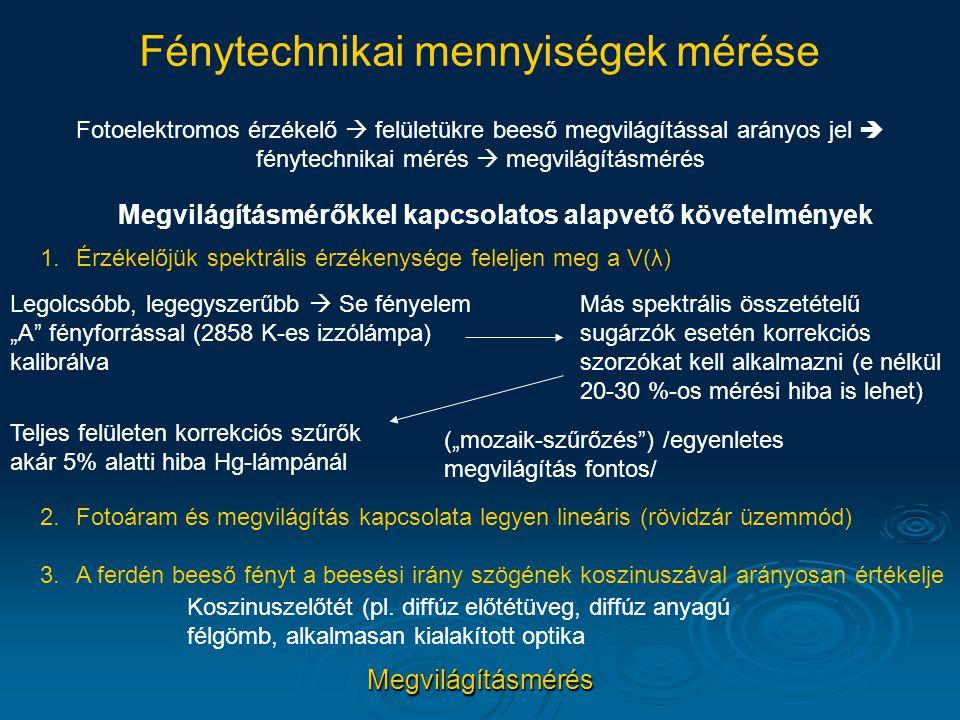 Megvilágításmérés Fotoelektromos érzékelő  felületükre beeső megvilágítással arányos jel  fénytechnikai mérés  megvilágításmérés Megvilágításmérőkk