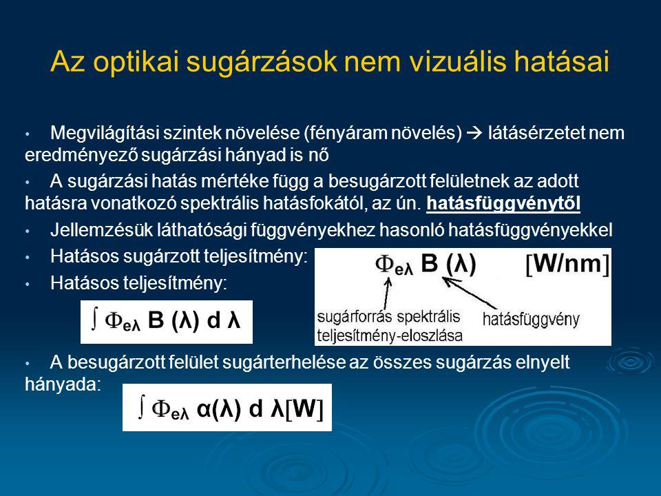 Radiometriai- és fotometriai mennyiségek rendszerezése Radiometriai mennyiség Egység Fotometriai mennyiség Egység Sugárzott teljesítmény (Φ e ) W Fényáram (Φ v ) lm Sugárerősség (I e ) W sr -1 Fényerősség (I v ) cd Besugárzott felületi teljesítmény (E e ) W m -2 Megvilágítás (E v ) lx Sugársűrűség (L e ) W m -2 sr -1 Fénysűrűség (L v ) cd m-2