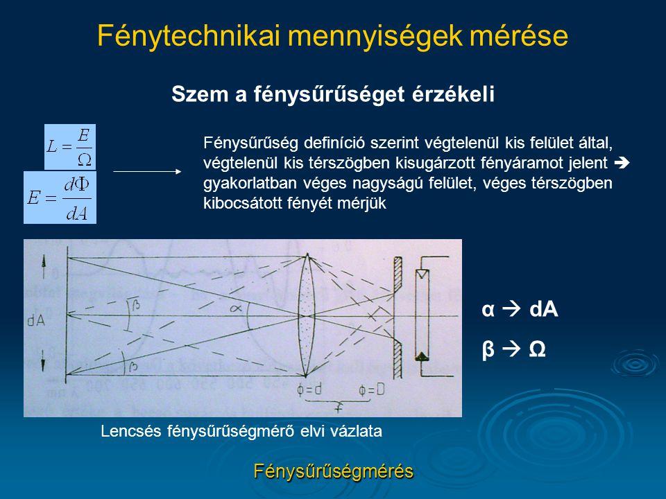 Fénytechnikai mennyiségek mérése Fénysűrűségmérés Fénysűrűség definíció szerint végtelenül kis felület által, végtelenül kis térszögben kisugárzott fé