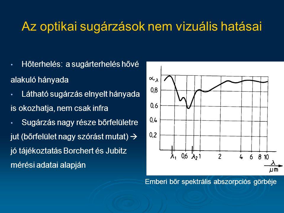 Baktericid (germicid) hatás (180..300 nm; max: ~260 nm) csirák vagy baktériumok elpusztulnak Erythem hatás (200 nm..315 nm; max: 250 és 297 nm) bőrpírt okozó hatás Conjunktivitis hatás (210 nm..300 nm; max: 260 nm) emberi szem kötőhártyáján rohamosan kifejlődő kötőhártyagyulladást Ózonkeltő hatás (max: 185 nm) levegő oxigénjéből ózont hoz létre; ózon nagy oxidáló képessége  kellemetlen szagú zsírmolekulák széthasítása (háztartási szagtalanító készülékek) nagy energia  roncsoló hatású (fertőtlenítés, víz- és élelmiszer kezelés) Az UV (ultraibolya) sugárzás hatásai