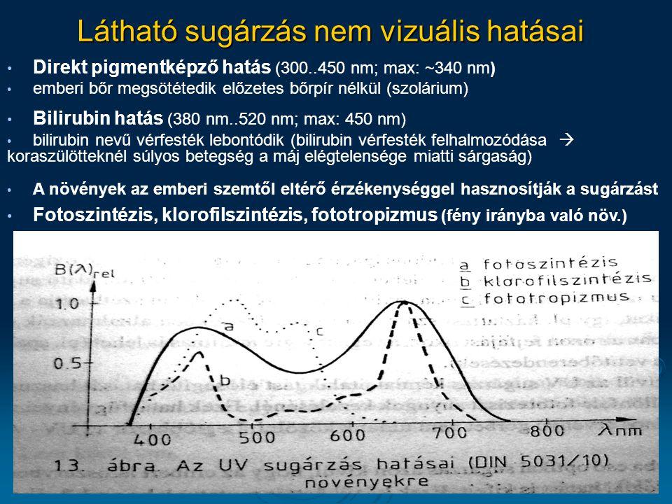 IR sugárzás hatásai Technika és orvostudomány régóta használja, bár a hatásfüggvények kevésbé ismertek IR-A (közeli IR) Vérbőséget okoz, javítja az anyagcserét (infralámpák terápiás hatása) Szemlencsében és üvegtestben irreverzibilis káros hatások (kemencéknél dolgozók, IR tartományban működő lézerekkel dolgozók  SZEMÜVEG!!!) IR-C (közepes, távoli IR) Biológiai hatása még alig felderített