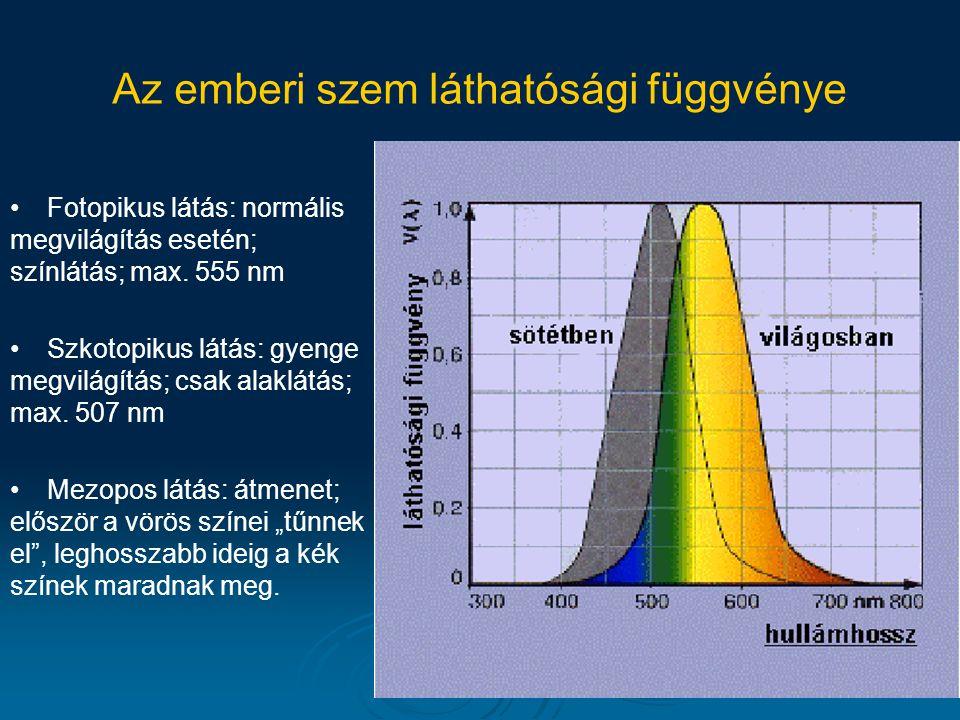 Az emberi szem láthatósági függvénye Fotopikus látás: normális megvilágítás esetén; színlátás; max. 555 nm Szkotopikus látás: gyenge megvilágítás; csa