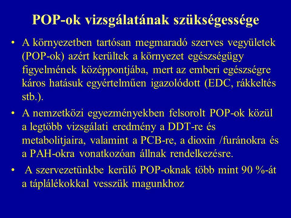 POP-ok vizsgálatának szükségessége A környezetben tartósan megmaradó szerves vegyületek (POP-ok) azért kerültek a környezet egészségügy figyelmének középpontjába, mert az emberi egészségre káros hatásuk egyértelműen igazolódott (EDC, rákkeltés stb.).