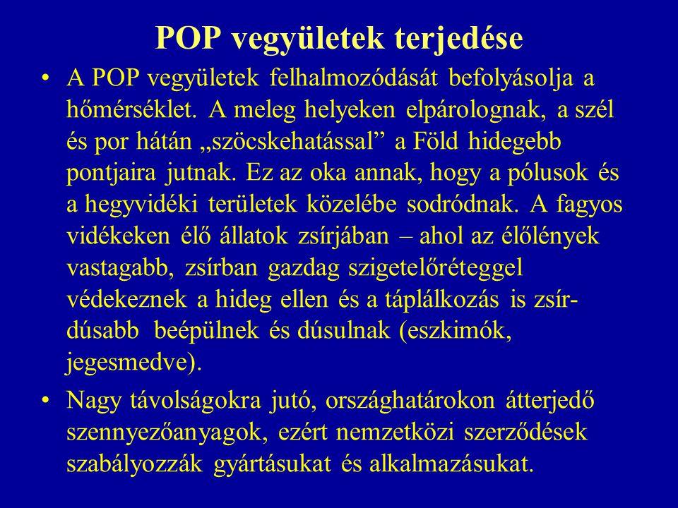 POP vegyületek terjedése A POP vegyületek felhalmozódását befolyásolja a hőmérséklet.