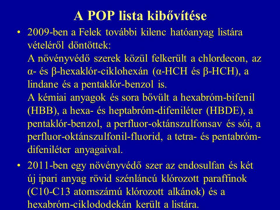 A POP lista kibővítése 2009-ben a Felek további kilenc hatóanyag listára vételéről döntöttek: A növényvédő szerek közül felkerült a chlordecon, az α- és β-hexaklór-ciklohexán (α-HCH és β-HCH), a lindane és a pentaklór-benzol is.