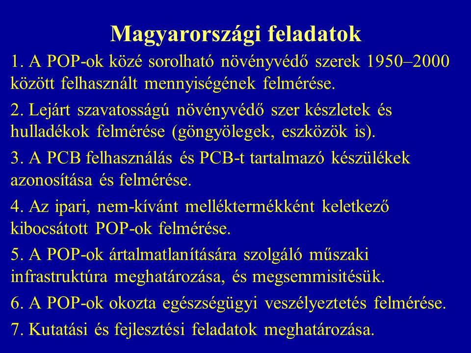 Magyarországi feladatok 1.