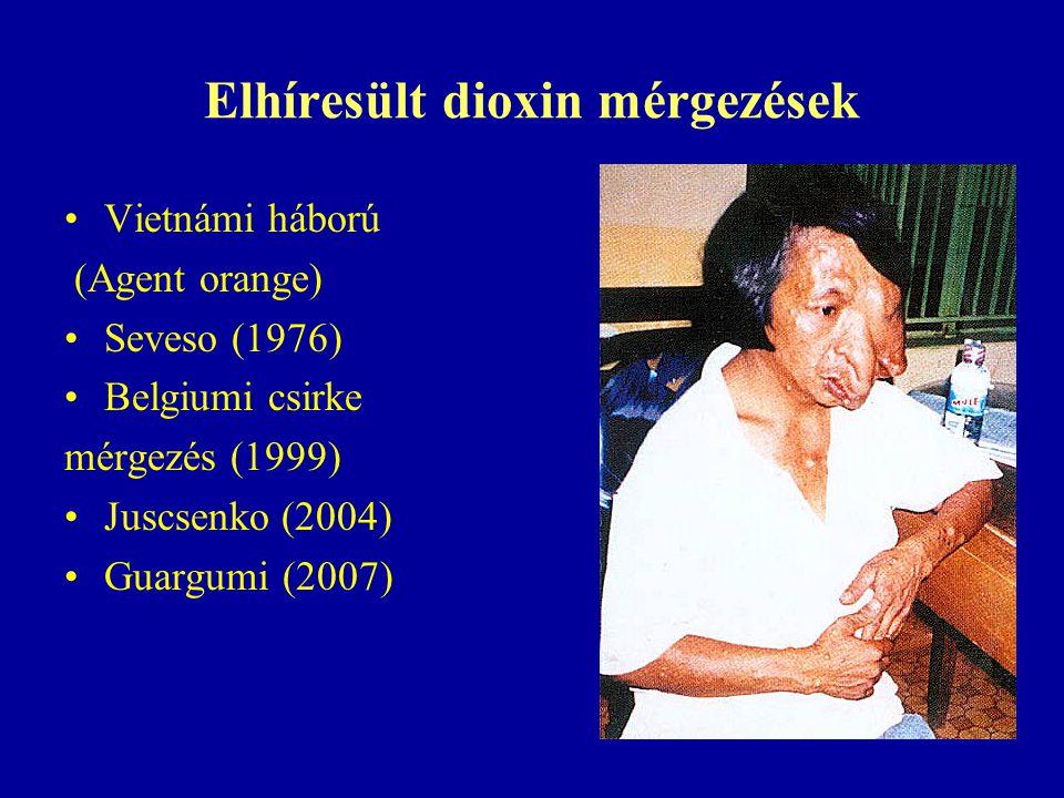 Elhíresült dioxin mérgezések Vietnámi háború (Agent orange) Seveso (1976) Belgiumi csirke mérgezés (1999) Juscsenko (2004) Guargumi (2007)