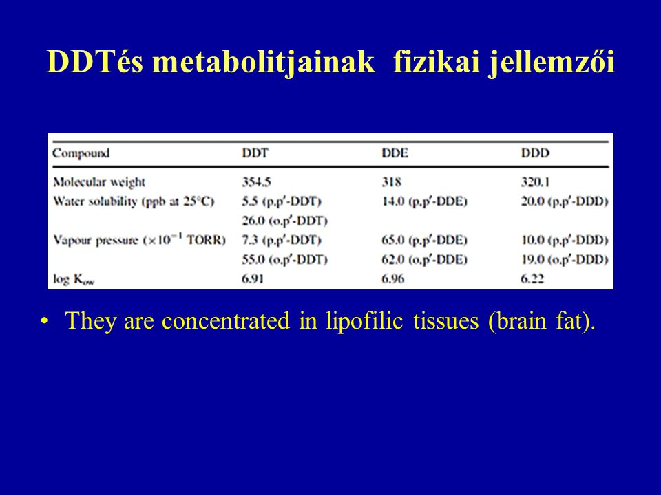 DDTés metabolitjainak fizikai jellemzői They are concentrated in lipofilic tissues (brain fat).