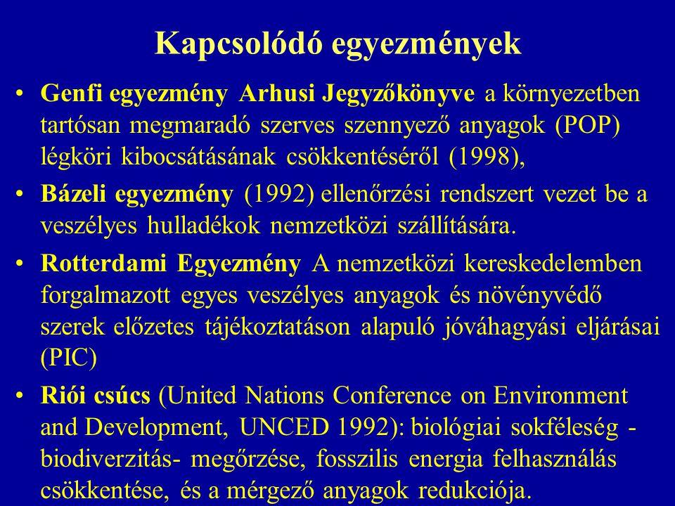 Kapcsolódó egyezmények Genfi egyezmény Arhusi Jegyzőkönyve a környezetben tartósan megmaradó szerves szennyező anyagok (POP) légköri kibocsátásának csökkentéséről (1998), Bázeli egyezmény (1992) ellenőrzési rendszert vezet be a veszélyes hulladékok nemzetközi szállítására.