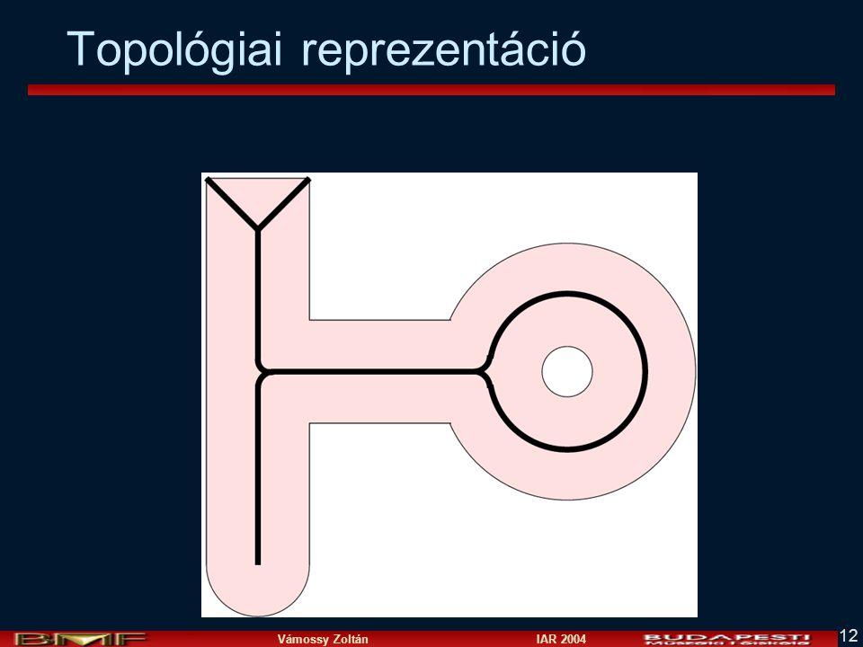 Vámossy Zoltán IAR 2004 12 Topológiai reprezentáció