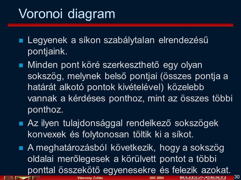 Vámossy Zoltán IAR 2004 30 Voronoi diagram n Legyenek a síkon szabálytalan elrendezésű pontjaink. n Minden pont köré szerkeszthető egy olyan sokszög,
