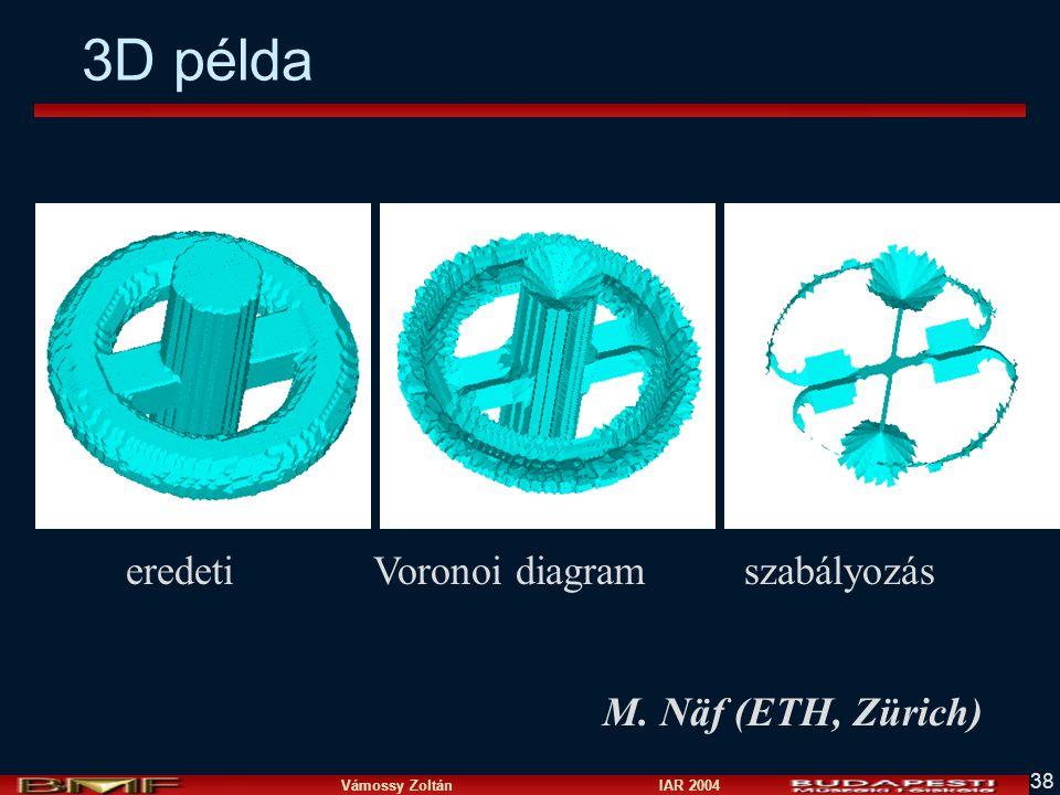 Vámossy Zoltán IAR 2004 38 M. Näf (ETH, Zürich) eredetiVoronoi diagramszabályozás 3D példa