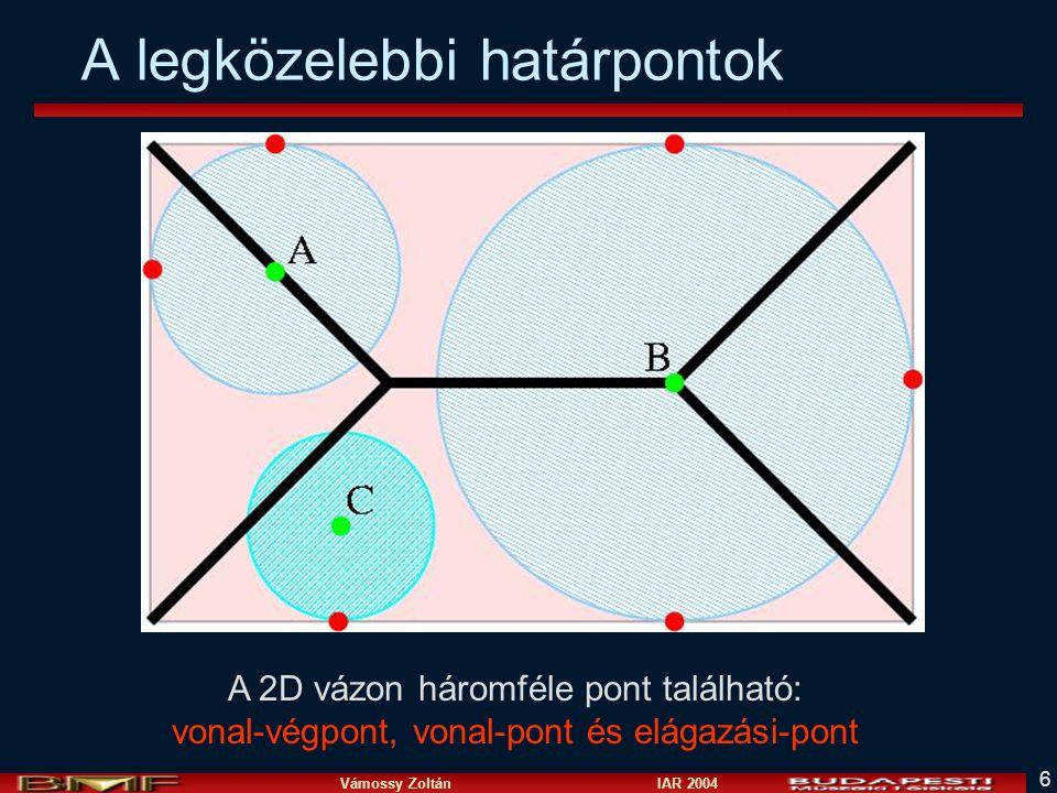 Vámossy Zoltán IAR 2004 6 A legközelebbi határpontok A 2D vázon háromféle pont található: vonal-végpont, vonal-pont és elágazási-pont