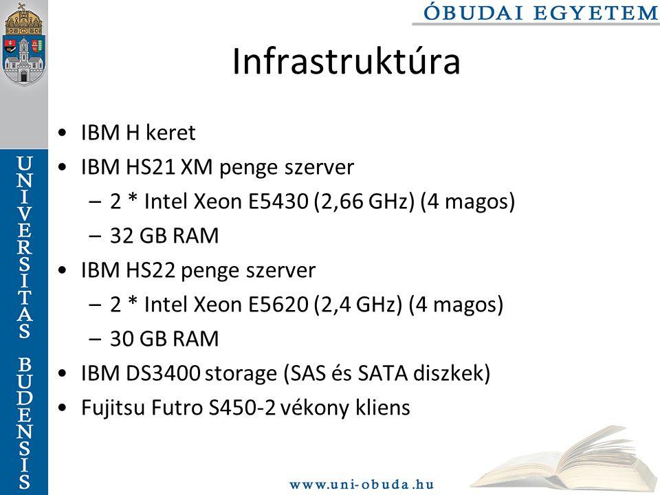 Infrastruktúra IBM H keret IBM HS21 XM penge szerver –2 * Intel Xeon E5430 (2,66 GHz) (4 magos) –32 GB RAM IBM HS22 penge szerver –2 * Intel Xeon E5620 (2,4 GHz) (4 magos) –30 GB RAM IBM DS3400 storage (SAS és SATA diszkek) Fujitsu Futro S450-2 vékony kliens