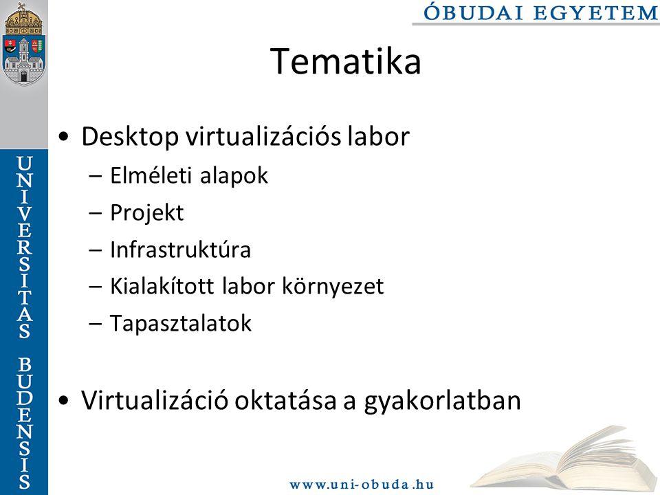 Tematika Desktop virtualizációs labor –Elméleti alapok –Projekt –Infrastruktúra –Kialakított labor környezet –Tapasztalatok Virtualizáció oktatása a gyakorlatban