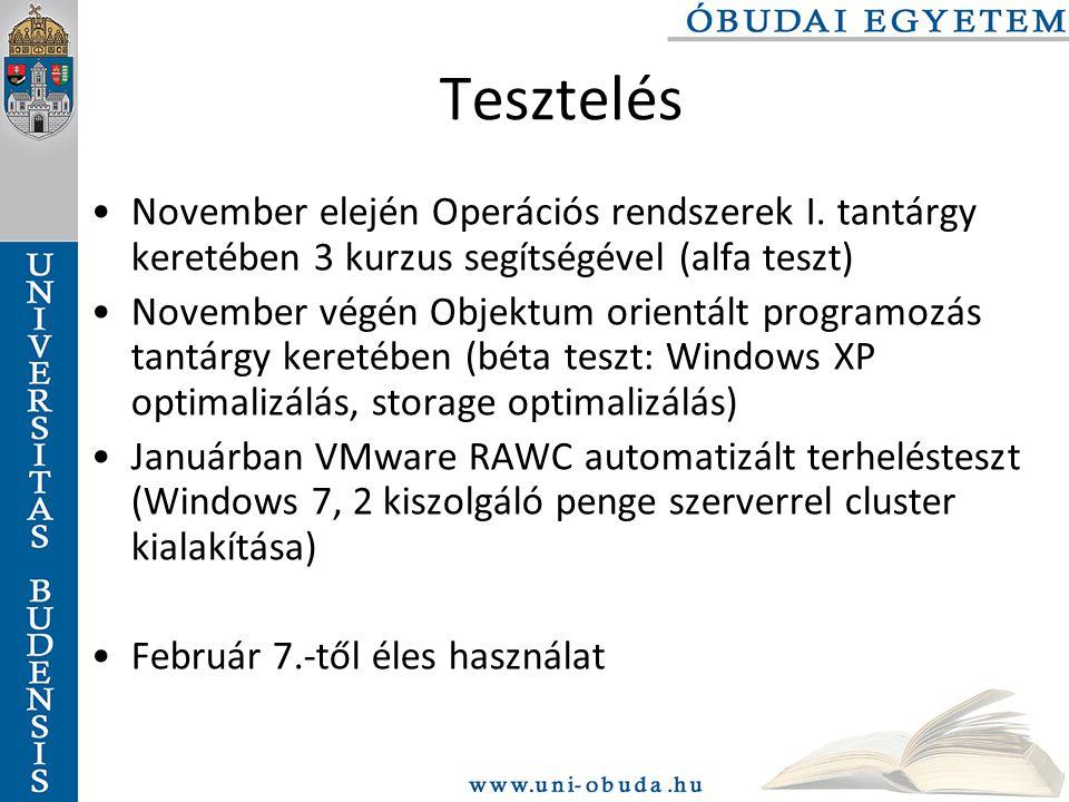 Tesztelés November elején Operációs rendszerek I.