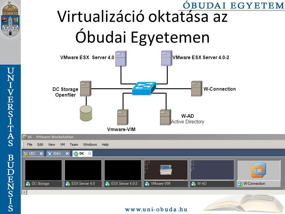 Virtualizáció oktatása az Óbudai Egyetemen VMware ESX Server 4.0 DC Storage Openfiler VMware ESX Server 4.0-2 Vmware-VIM W-AD Active Directory W-Connection