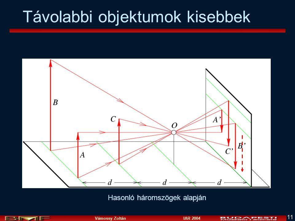 Vámossy Zoltán IAR 2004 11 Távolabbi objektumok kisebbek Hasonló háromszögek alapján