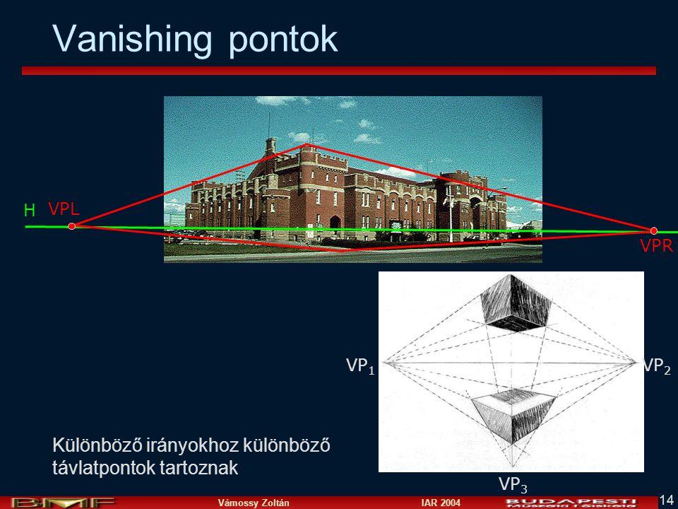 Vámossy Zoltán IAR 2004 14 Vanishing pontok VPL VPR H VP 1 VP 2 VP 3 Különböző irányokhoz különböző távlatpontok tartoznak