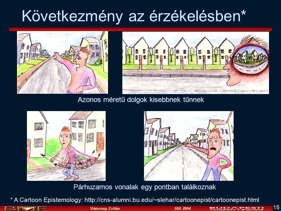 Vámossy Zoltán IAR 2004 15 Következmény az érzékelésben* * A Cartoon Epistemology: http://cns-alumni.bu.edu/~slehar/cartoonepist/cartoonepist.html Azonos méretű dolgok kisebbnek tűnnek Párhuzamos vonalak egy pontban találkoznak