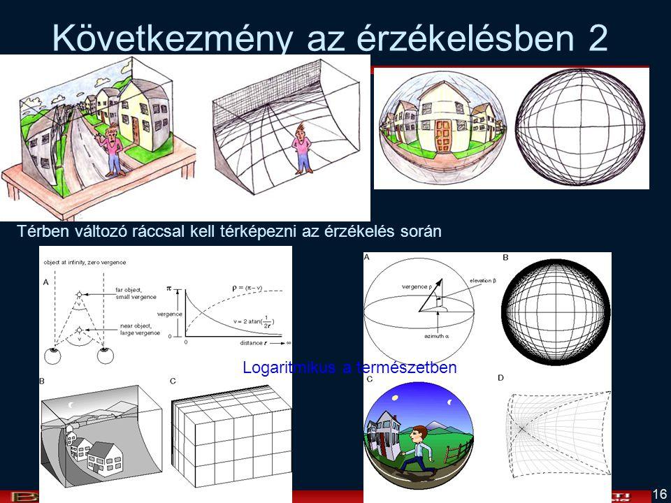 Vámossy Zoltán IAR 2004 16 Következmény az érzékelésben 2 Térben változó ráccsal kell térképezni az érzékelés során Logaritmikus a természetben
