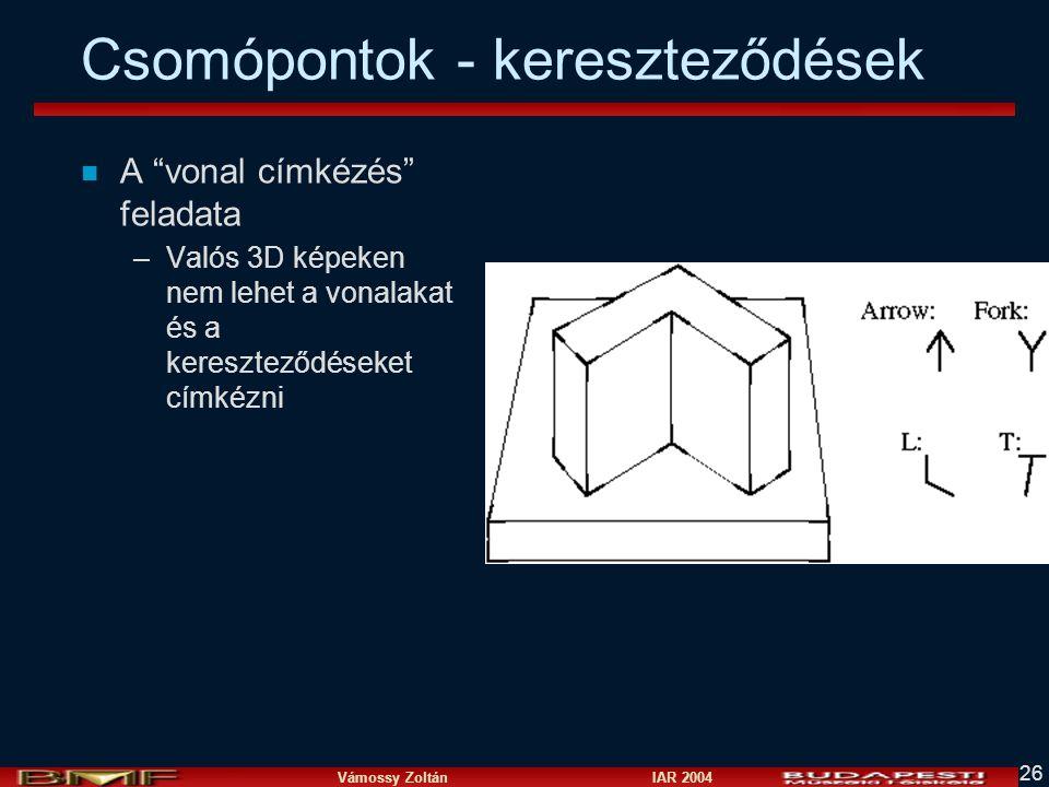 Vámossy Zoltán IAR 2004 26 Csomópontok - kereszteződések n A vonal címkézés feladata –Valós 3D képeken nem lehet a vonalakat és a kereszteződéseket címkézni
