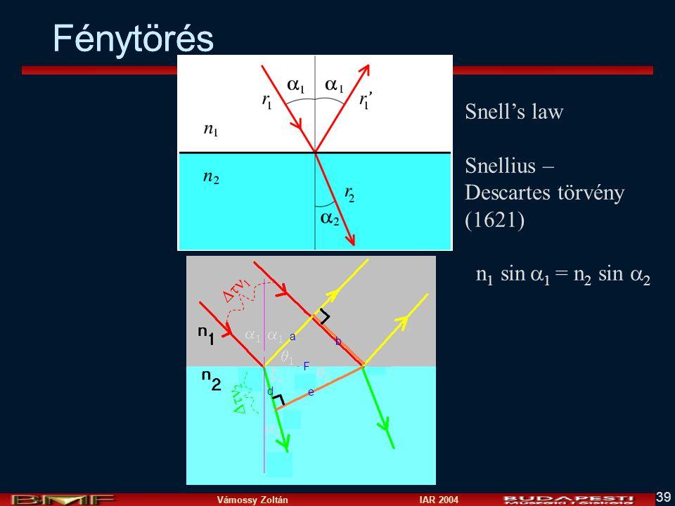 Vámossy Zoltán IAR 2004 39 Snell's law Snellius – Descartes törvény (1621) n 1 sin  1 = n 2 sin  2           a b d e F Fénytörés