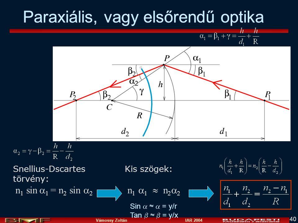 Vámossy Zoltán IAR 2004 40 Snellius-Dscartes törvény: n 1 sin  1 = n 2 sin  2 Kis szögek: n 1  1  n 2  2 Sin  = y/r Tan  = y/x Paraxiális, vagy elsőrendű optika
