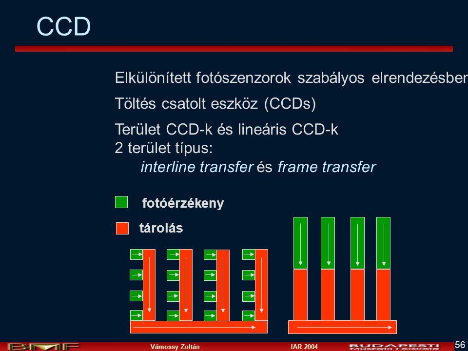 Vámossy Zoltán IAR 2004 56 Elkülönített fotószenzorok szabályos elrendezésben Töltés csatolt eszköz (CCDs) Terület CCD-k és lineáris CCD-k 2 terület típus: interline transfer és frame transfer fotóérzékeny tárolás CCD