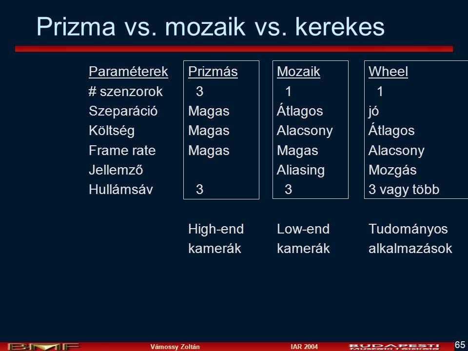 Vámossy Zoltán IAR 2004 65 Prizma vs.mozaik vs.