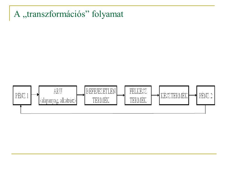 """A """"transzformációs"""" folyamat"""