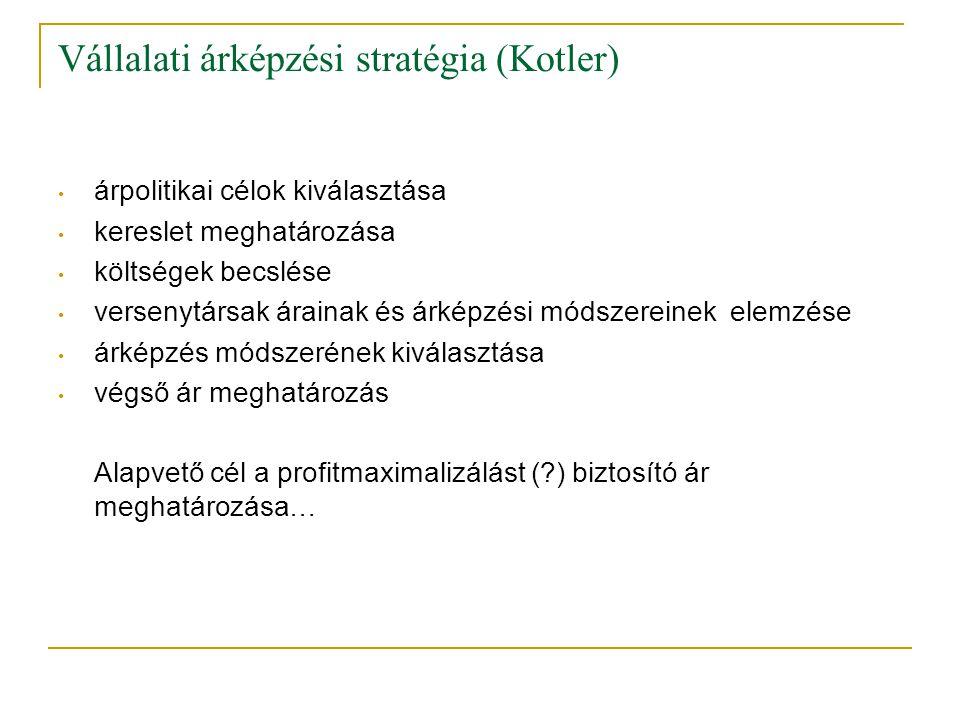 Vállalati árképzési stratégia (Kotler) árpolitikai célok kiválasztása kereslet meghatározása költségek becslése versenytársak árainak és árképzési mód