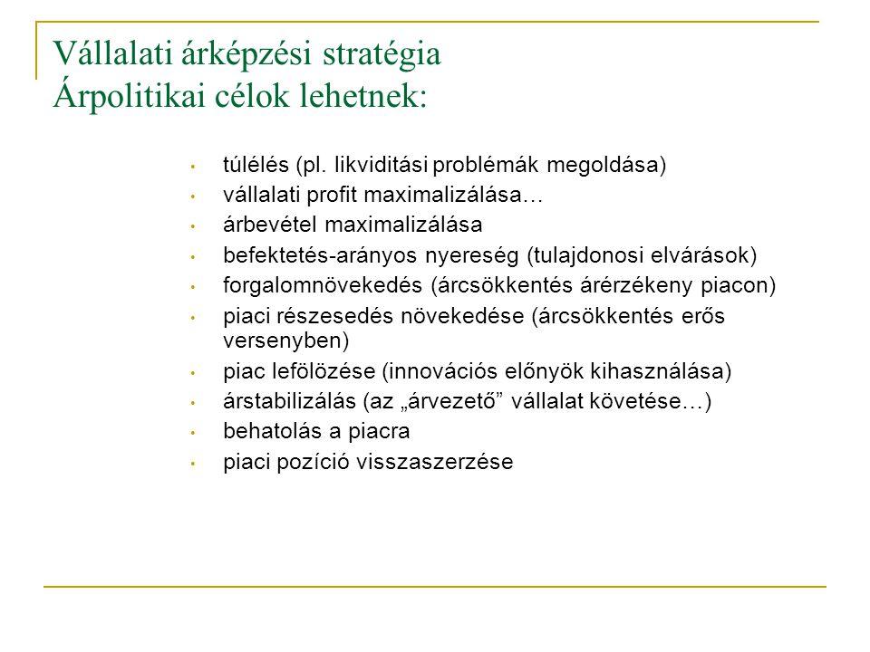 Vállalati árképzési stratégia Árpolitikai célok lehetnek: túlélés (pl. likviditási problémák megoldása) vállalati profit maximalizálása… árbevétel max