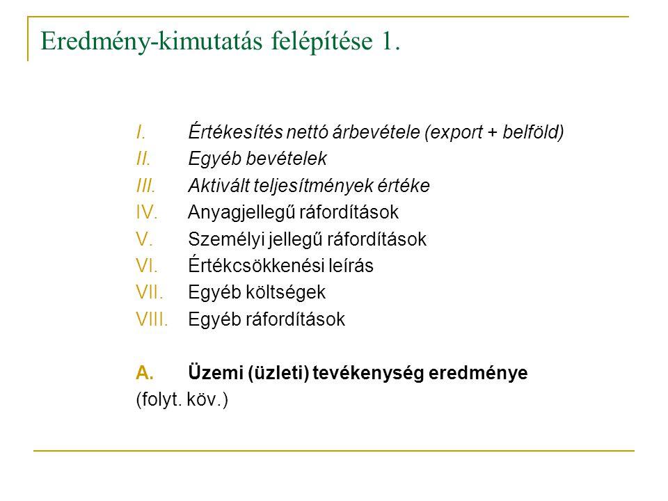 Eredmény-kimutatás felépítése 1. I.Értékesítés nettó árbevétele (export + belföld) II.Egyéb bevételek III.Aktivált teljesítmények értéke IV.Anyagjelle