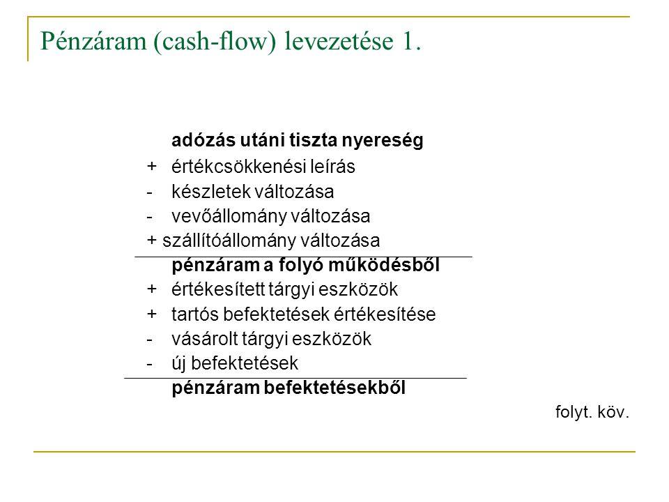 Pénzáram (cash-flow) levezetése 1. adózás utáni tiszta nyereség +értékcsökkenési leírás -készletek változása -vevőállomány változása + szállítóállomán